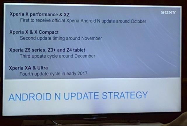 sony updateschema