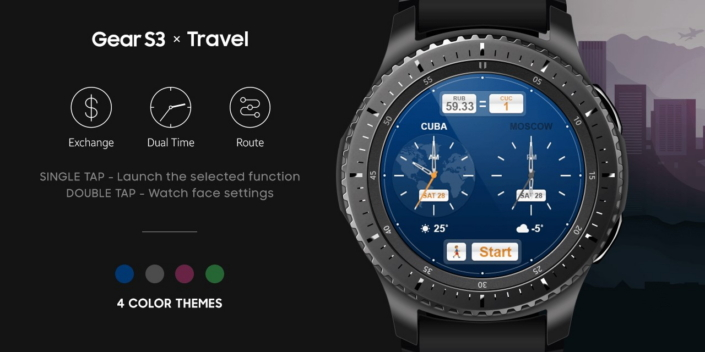 gear s3-wijzerplaten