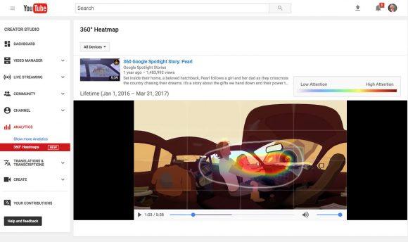 360 graden-YouTube-video's