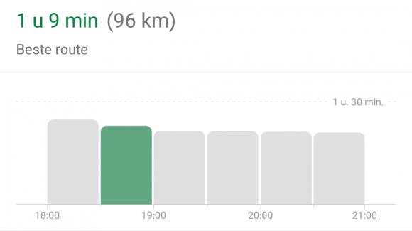 google maps reistijd