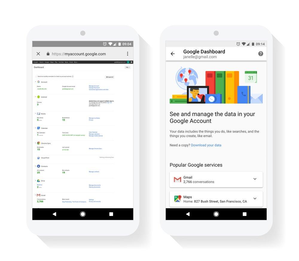 google dashboard smartphone