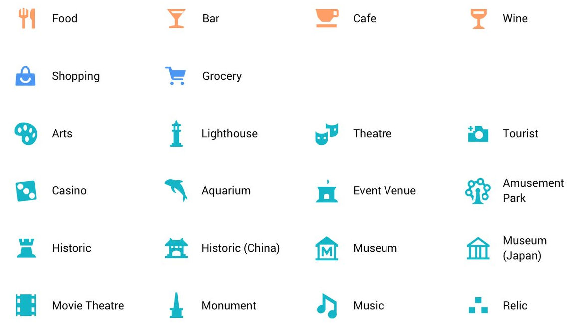 Tip This Is The Meaning Of The Icons And Colors In Google Maps