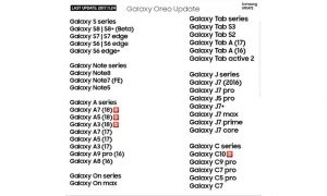 Samsung Android Oreo-updates