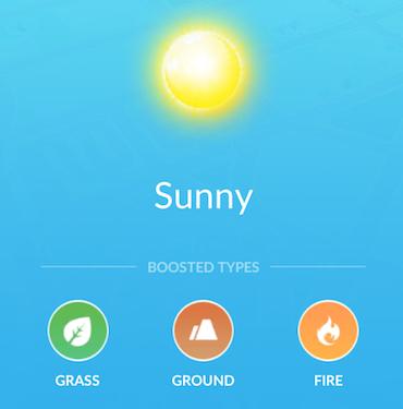 pokémon go-weersysteem
