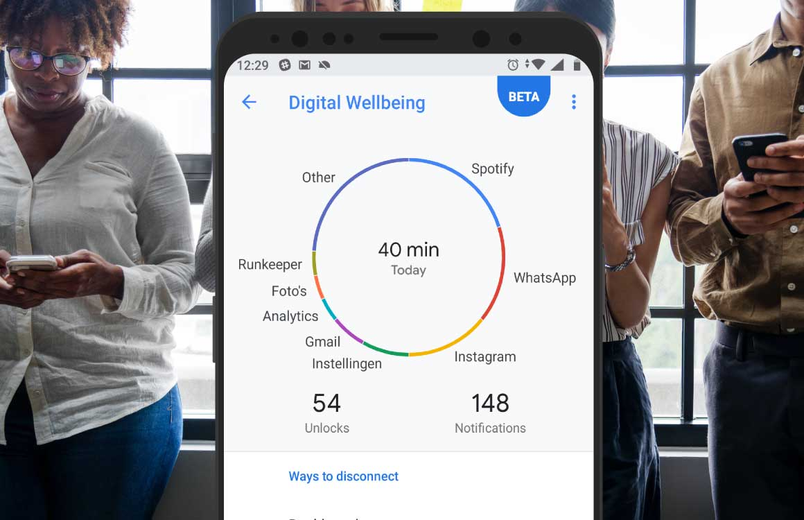 Digital-Wellbeing-uitgelicht-dashboard