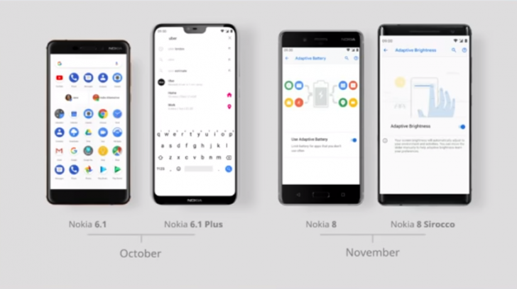 Nokia Android Pie-updates