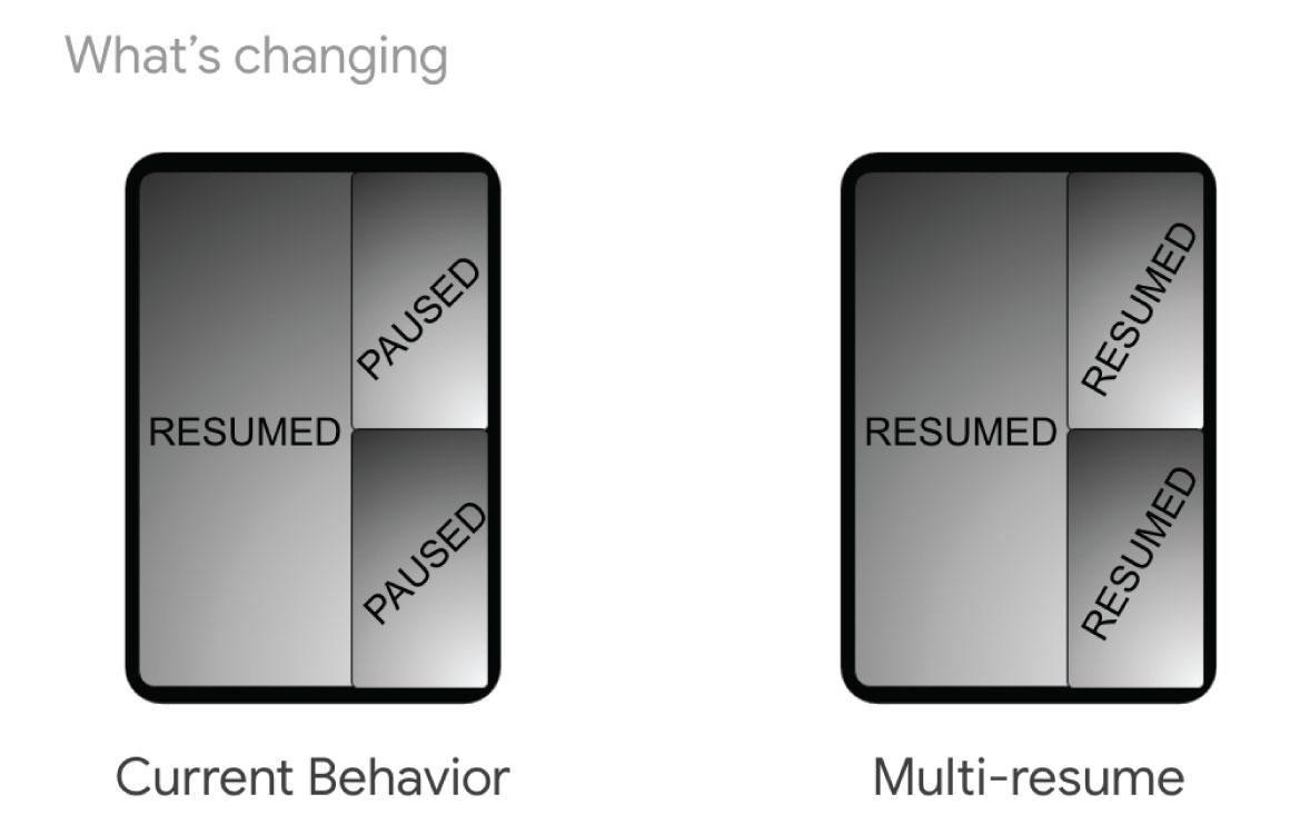 Multi-resume