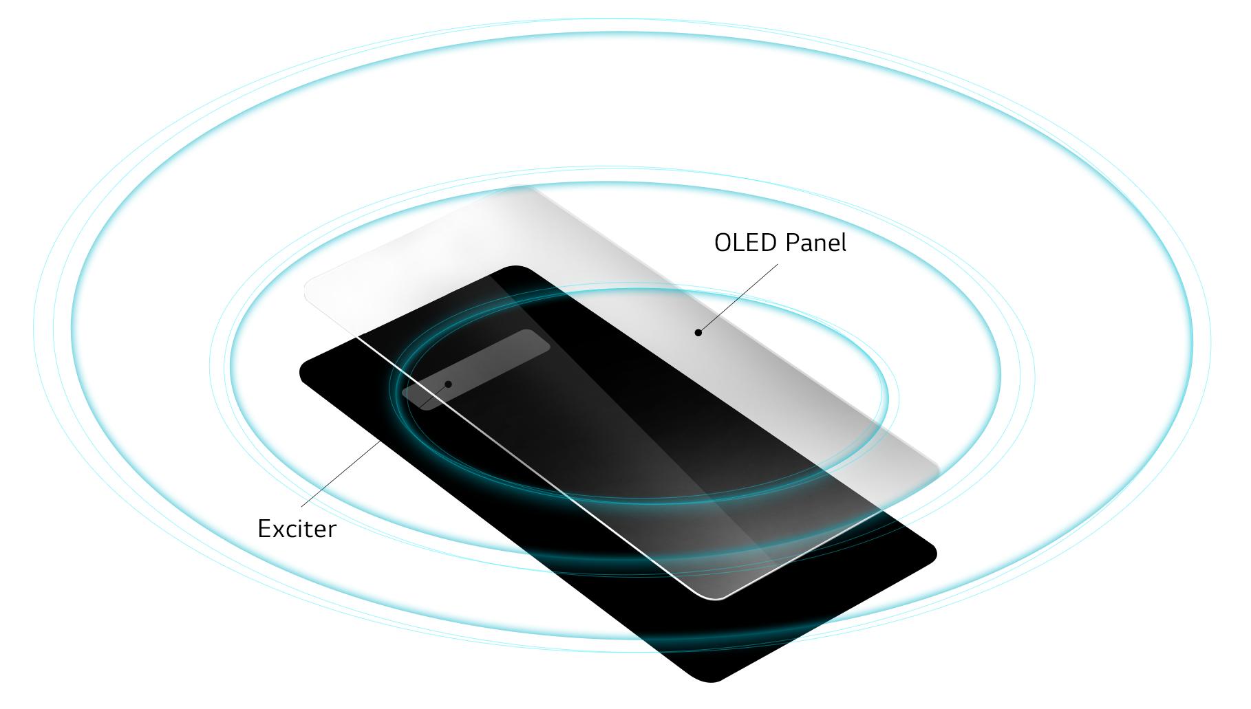 LG G8 ThinQ-scherm