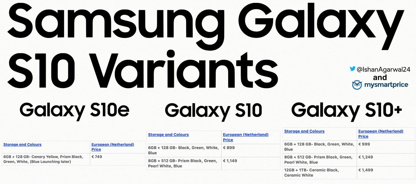 https://www.androidplanet.nl/wp-content/uploads/2019/02/samsung-galaxy-s10-prijzen.jpg