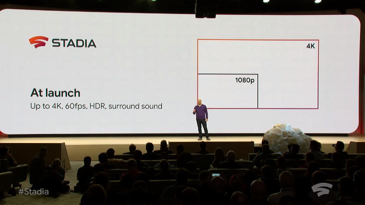 Google Stadia officieel