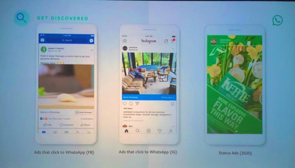 WhatsApp-advertenties 2020