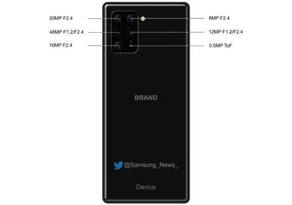 Sony Xperia 1 Premium camera's