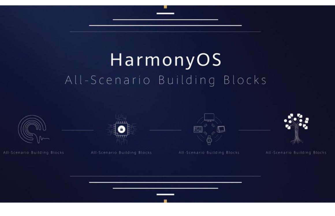 HarmonyOS building blocks