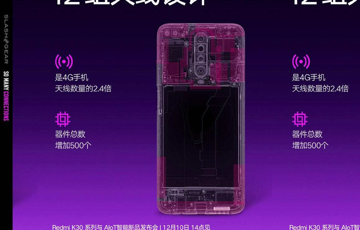 Xiaomi Redmi K30 gelekt: 3 dingen die we nu al weten