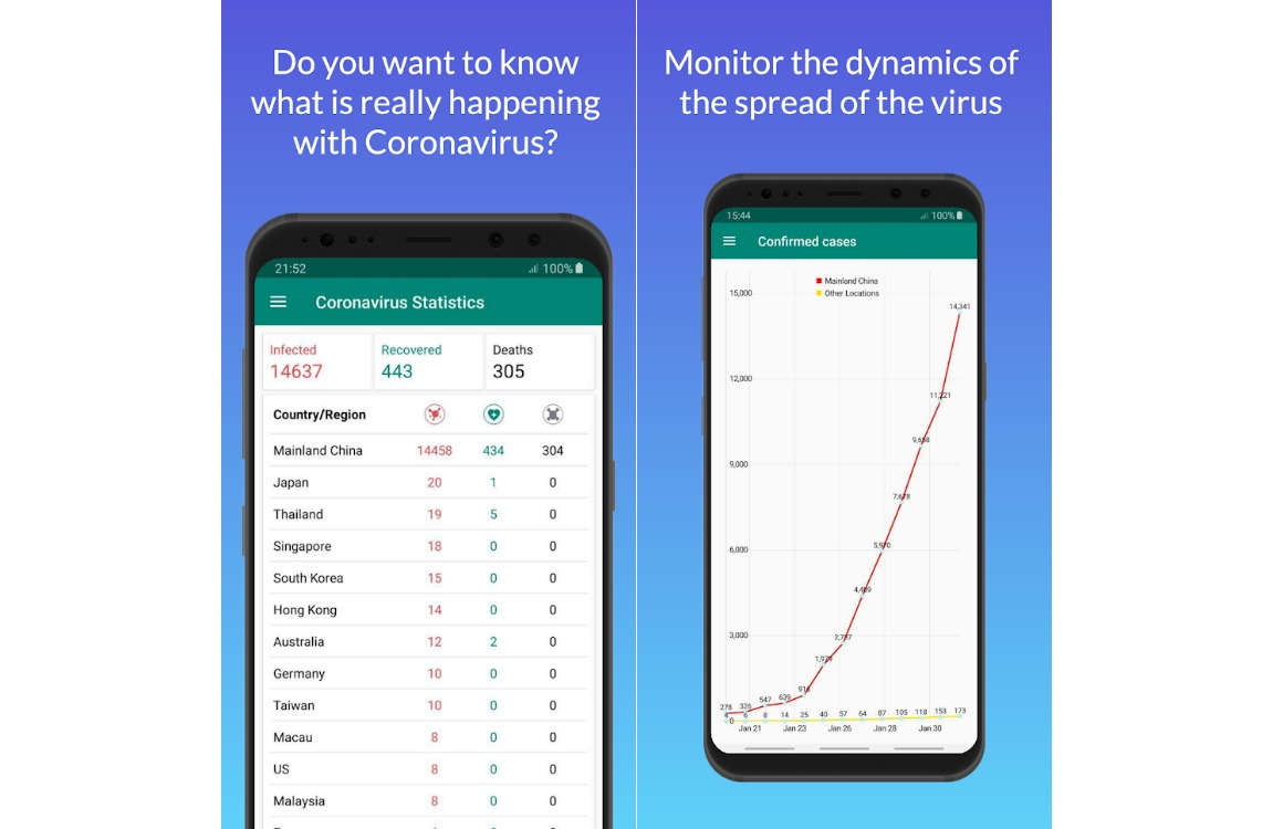 beste android apps van de week coronavirus