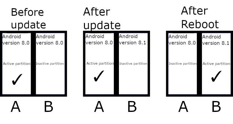 android 11 updaten
