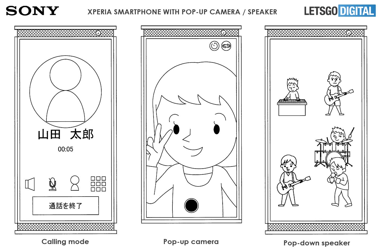 Sony smartphone schuift uit
