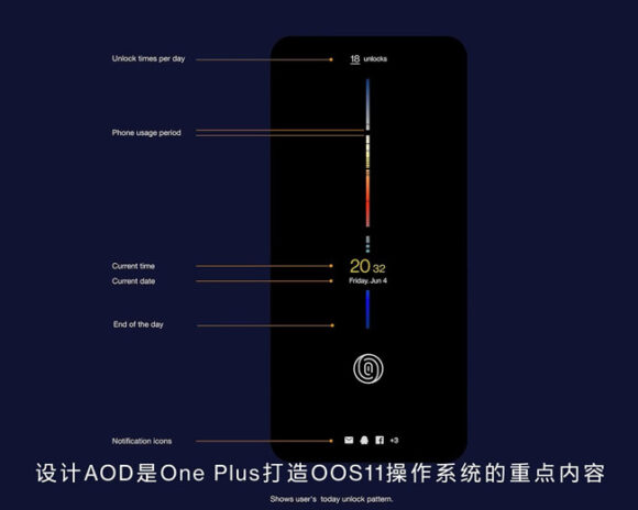 OnePlus AOD-preview