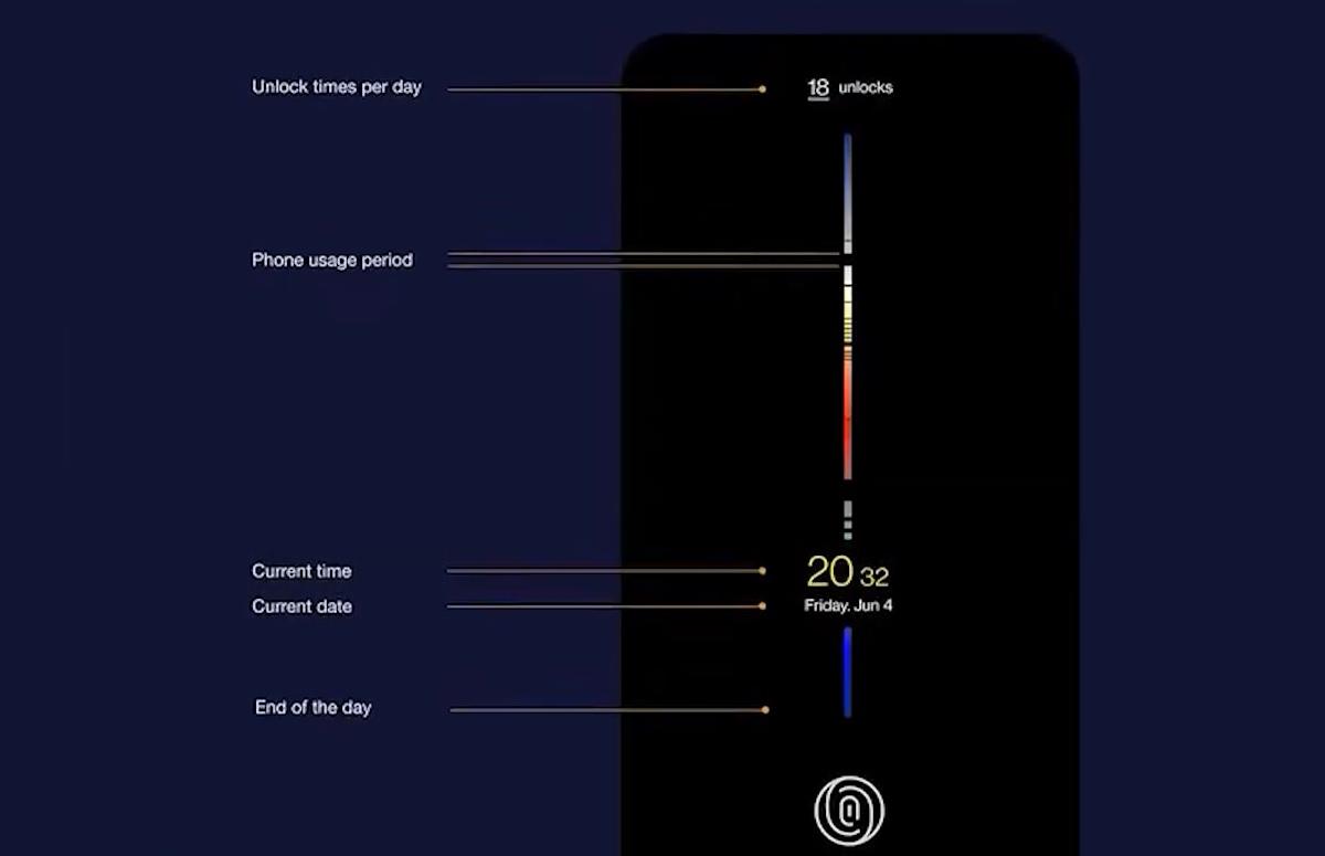 OnePlus geeft kijkje in de keuken van nieuwe Always On Display-functie