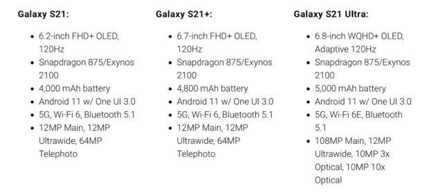 specificaties samsung galaxy s21