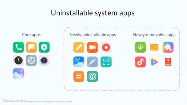 Xiaomi MIUI 12.5 - verwijderbare apps