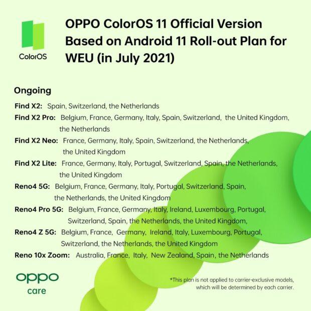 Oppo - Android 11-schema juli 2021